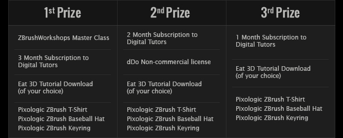 Challenge_Prizes